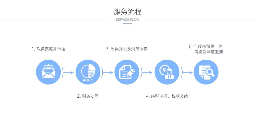 jizhang_03.png